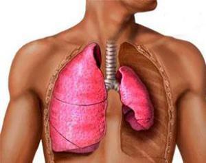 До и после курения: